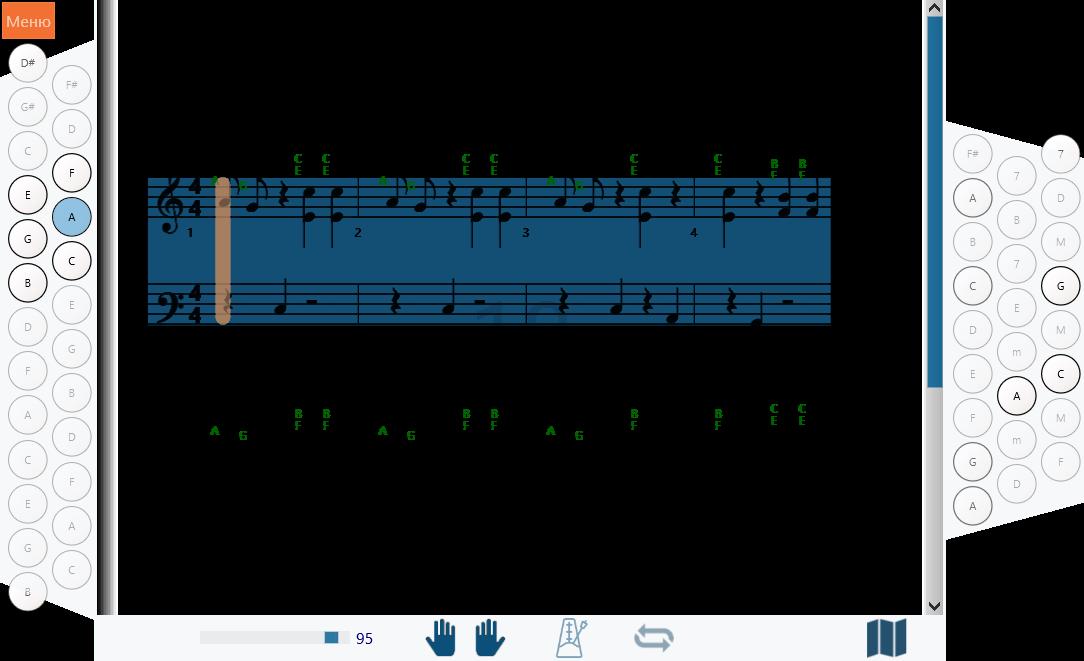 ноты собачий вальс на пианино для чайников